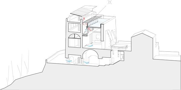 Architettiriccival_miglionico